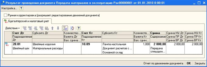 Настройка перечня прямых расходов в 1с 8 подработка программист 1с