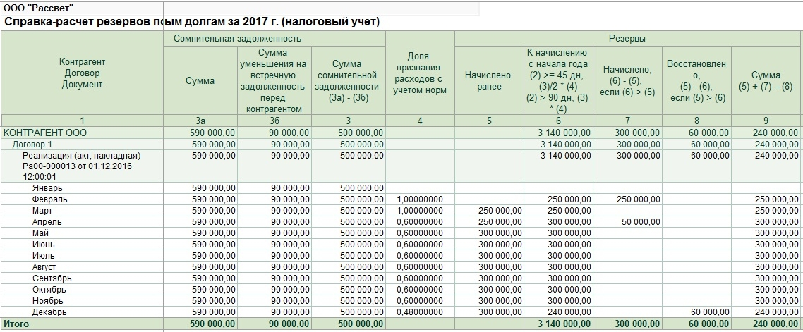 Кредитная карта альфа оформить онлайн заявку москва