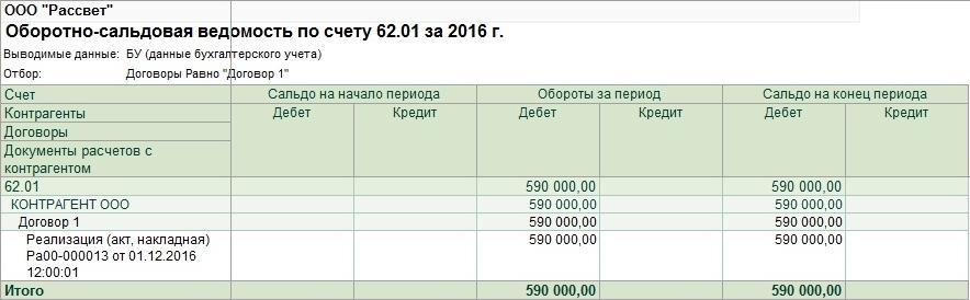 проводка дебет 60.01 кредит 60.01